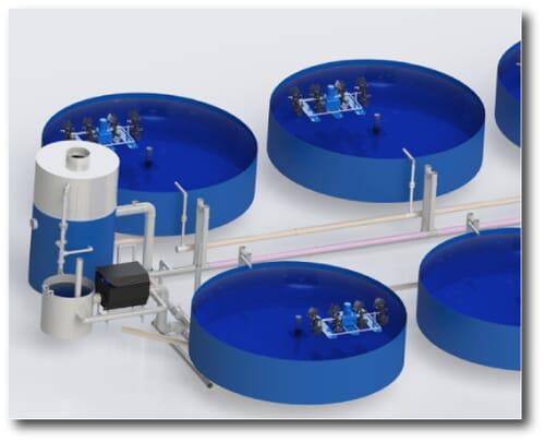 Sistema Recirculação RAS